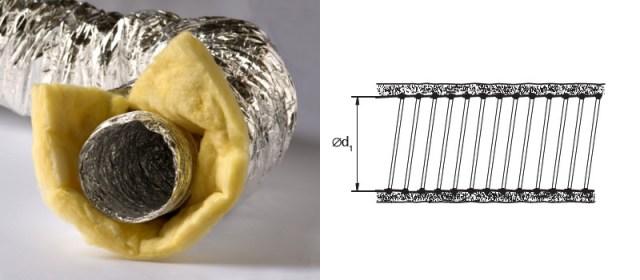 tubo flessibile rivestito fonoassorbente