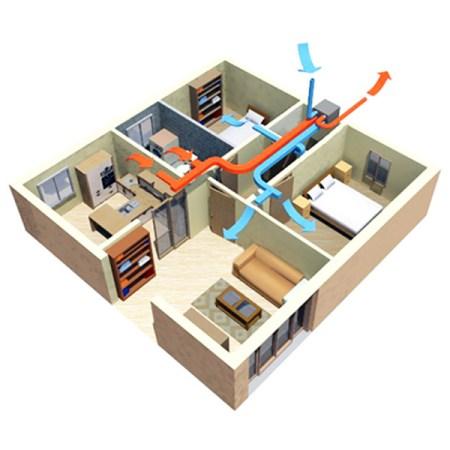 Ventilazione Meccanica Controllata
