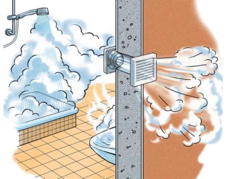 ventilazione meccanica controllata bagno cieco