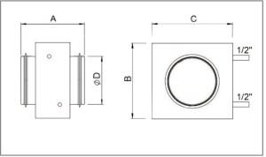 Schema dimensioni Batteria VMCBHC