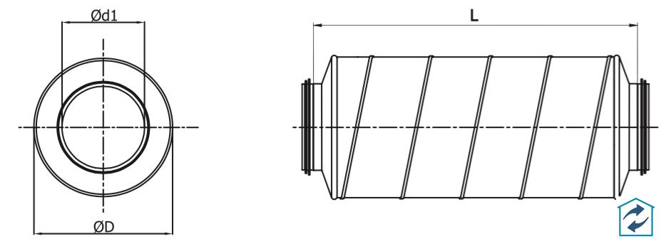 Schema dimensionale SIL50