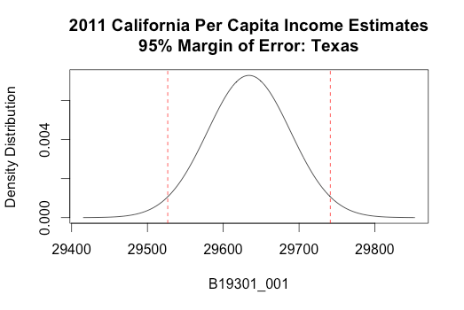 ca-state-income-w-range