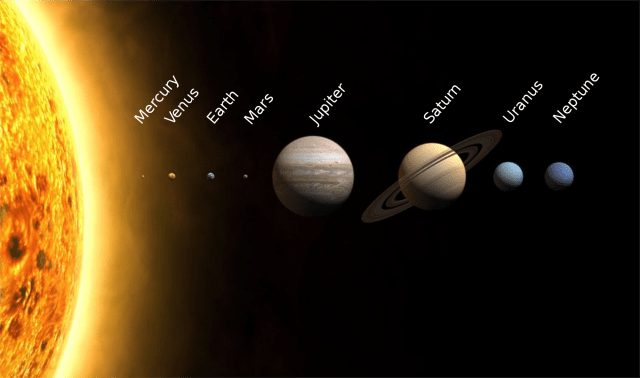 Model of Our Solar System