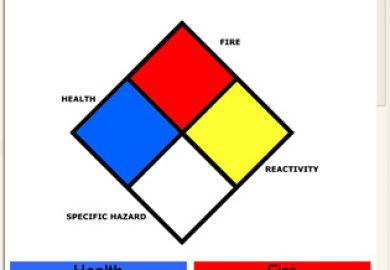 Nfpa 704 Marking System Image Search Results