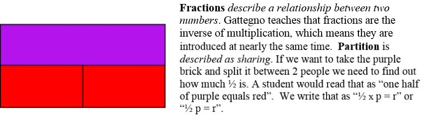 fractions34