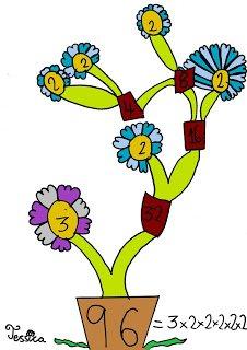 jessica-factor-trees