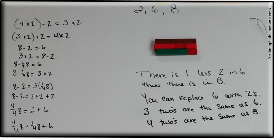 Exhausting Relationships: Notice and Wonder.  #letthemlearn with Cuisenaire
