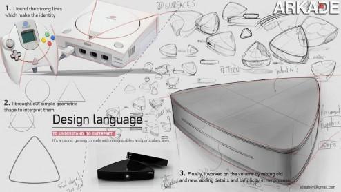 Designer imagina como seria o sucessor do Sega Dreamcast