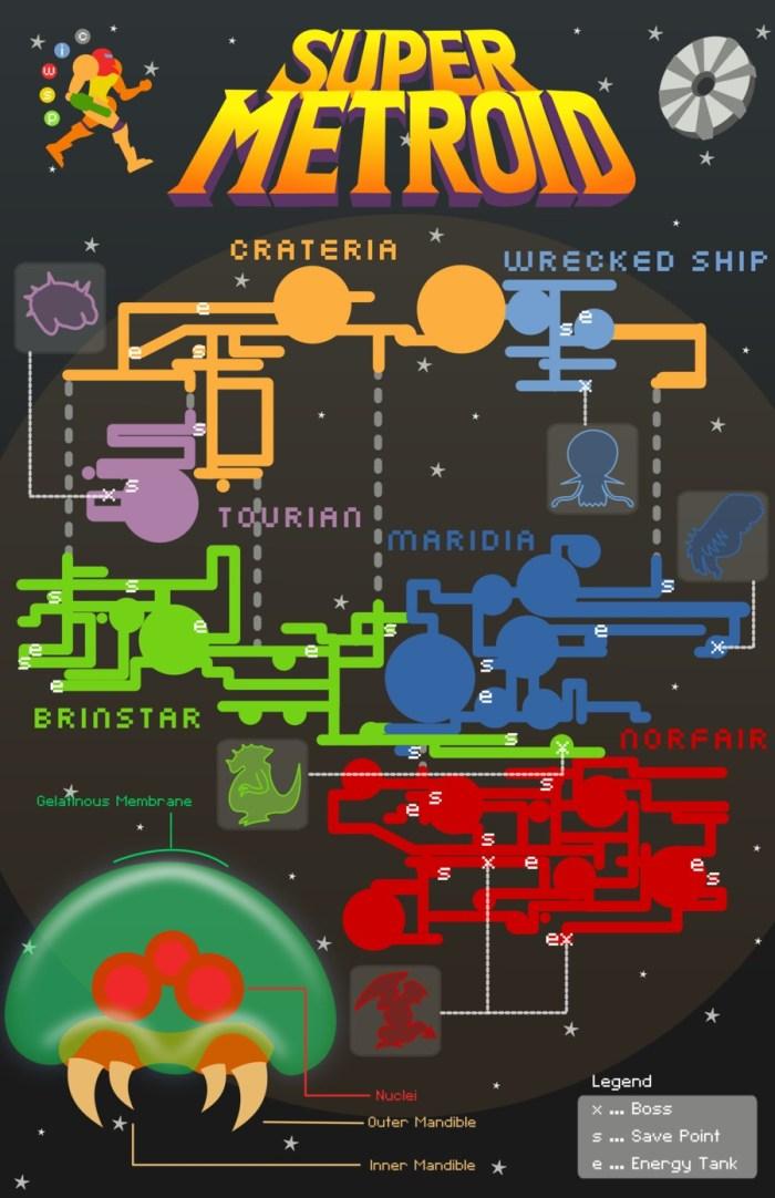 Infográfico - Não se perca no mundo de Super Metroid com este detalhado mapa