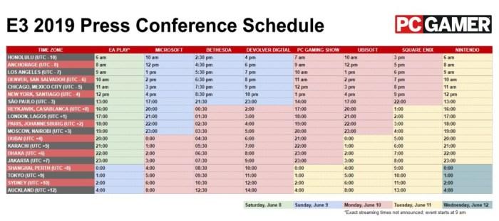 Marque na sua agenda todos os horários das conferências da E3 2019