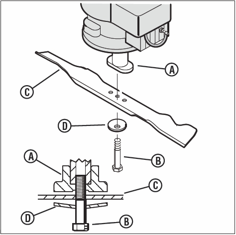 BLADE BOLTS FOR LAWN MOWERS