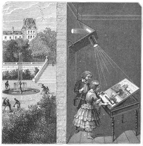 Utilización de cámara oscura portátil, siglo XVIII