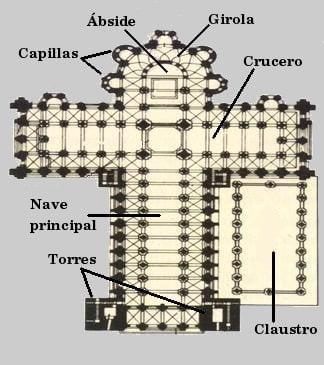planta-romanica