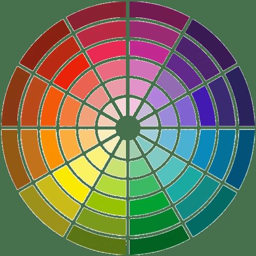 circulo-cromatico