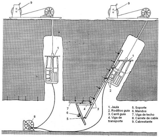 chimenea-mineria