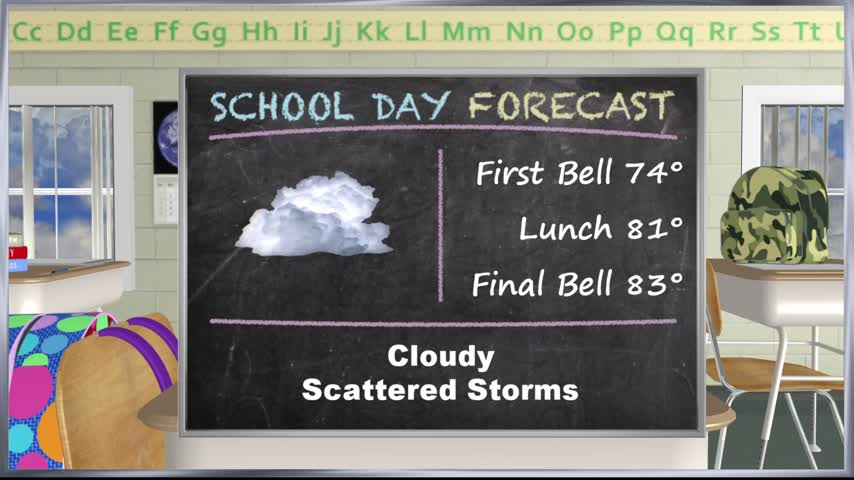 School Day Forecast - August 8, 2017