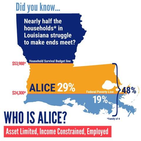 2019 LA ALICE Infographic Thresholds Percentages_1546967467427.jpg.jpg