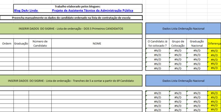 comparação CE com lista graduada