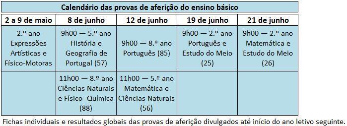 Calendário-das-provas-de-aferição-do-ensino-básico