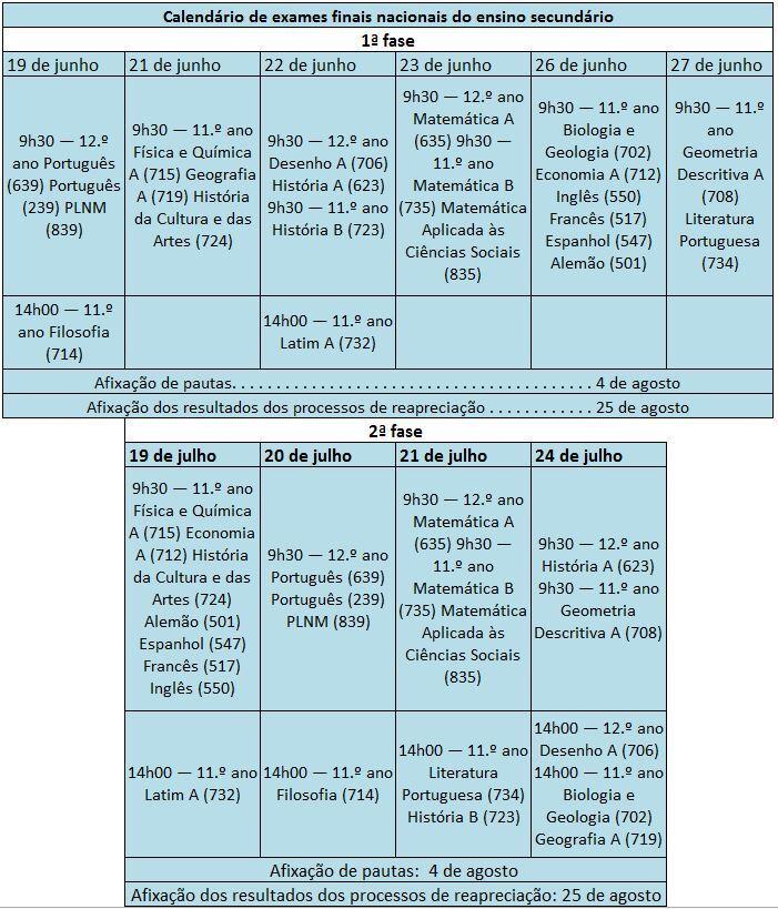 Calendário-de-exames-finais-nacionais-do-ensino-secundário