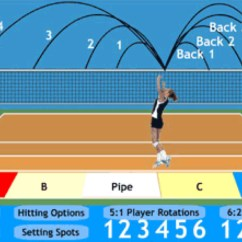 Rotation Defense Volleyball Diagram Wiring Rear Seats Vw Phaeton Blog Archives - Arlingtonvolleyball