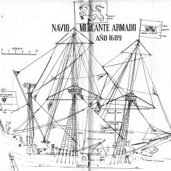 Parts Of A Pirate Ship Diagram Wiring For 4 Pin Trailer Plug With Labels Free Image