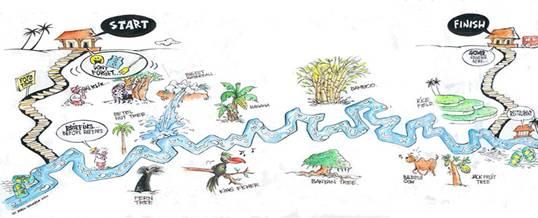 Rute Rafting Bali Sobek