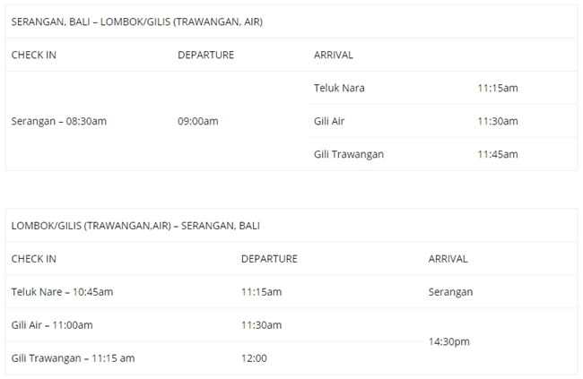 Jadwal Fast Boat Gili Gili Trawangan Ke Bali