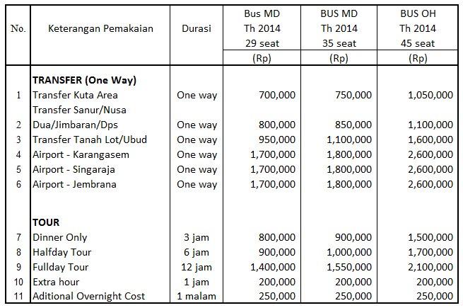 Daftar List Harga Sewa Mobil Di Bali
