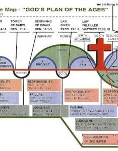 bible map prophecy chart photo also full color charts end times the book of rh armageddonbooks