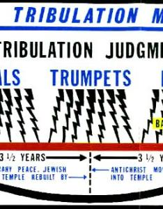 tribulation map prophecy chart photo also full color bible charts end times the book of rh armageddonbooks