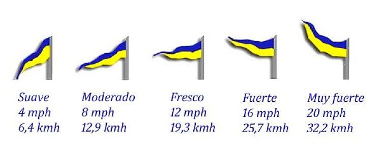 75 Banderas opt