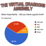 Virtual Dragoons Assembly 2020 – The AAR