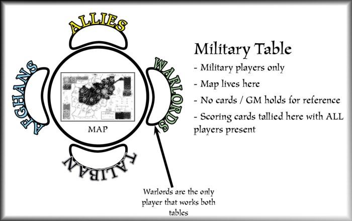 ADP-team-setup-Mil