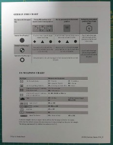DDO-Unbox-14 PAC