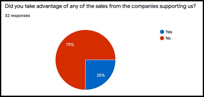 JuneACDC-Sales
