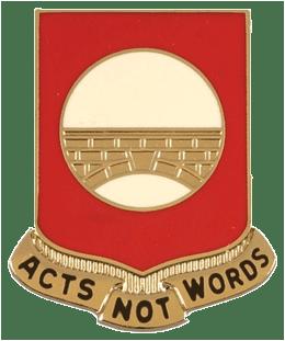 Αποτέλεσμα εικόνας για acts not words