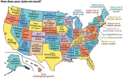 Environmental failures in each state