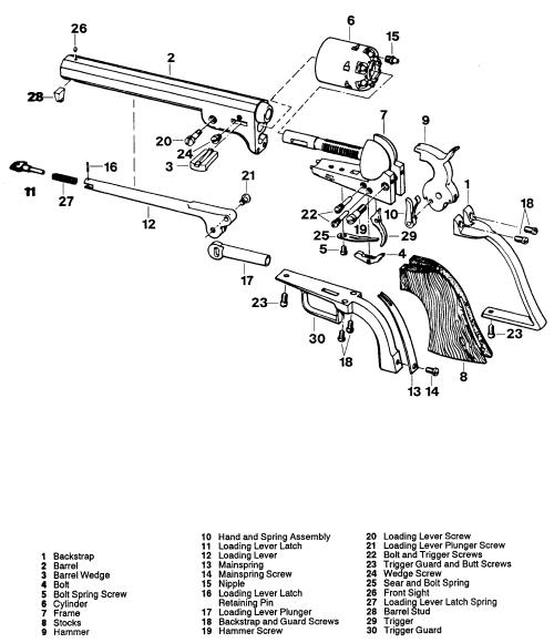 small resolution of colt police positive 1st issue transitional revolver colt da revolver schematic armi militari leggere
