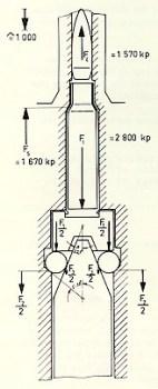 Figura 5: Diagramma delle forze nell'otturatore dell'HK G3.