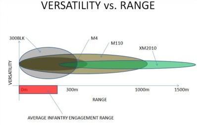 300AAC - Grafico versatilità