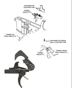 AR-15 M4 Spare Parts List - 19