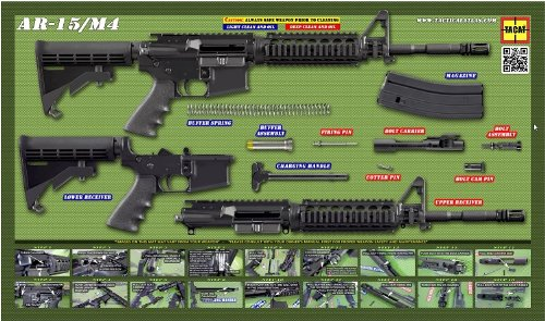 ar 15 m4 parts poster armory blog