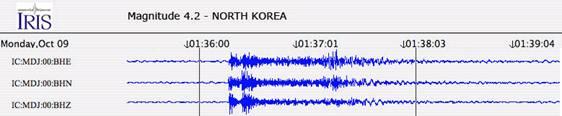 Seismogramm des nuklearen Tests