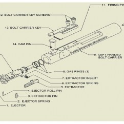 Sig Sauer 1911 Parts Diagram Clarion Vrx486vd Wiring Bolt Carrier Parts: Arms East Canada Gunshop Ar15 Online Shopping