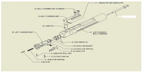 small resolution of bolt carrier parts arms east ar15 canada online shopping