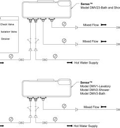 for an application drawing on digital mixing valves please click here  [ 2763 x 1926 Pixel ]