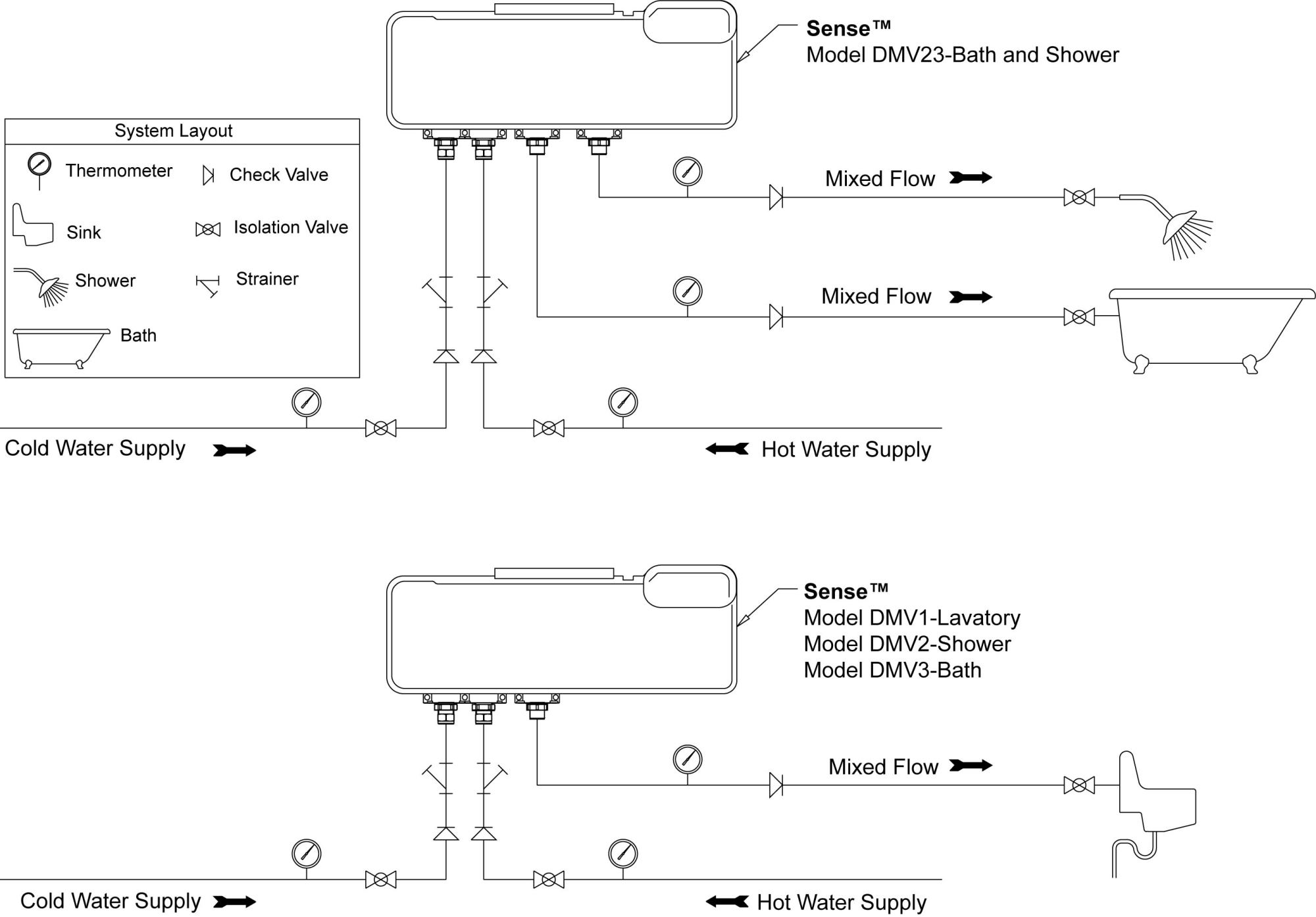 hight resolution of for an application drawing on digital mixing valves please click here