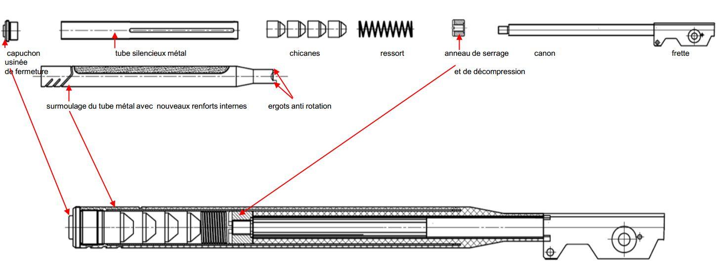Gamo CFX : un réducteur de bruit maison - Page 2 Silencieux