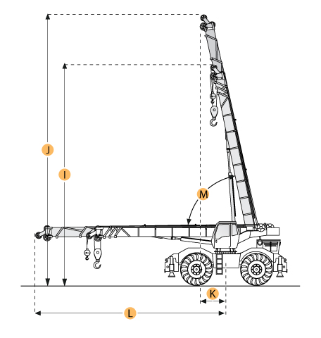 Grove RT 600 E rough terrain crane ex military for sale